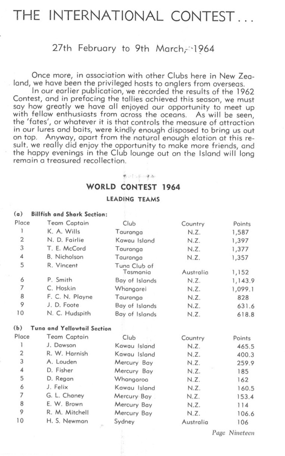 CHALLENGER -- 1964 -- WORLD GAME FISH CONTEST CLUB RECORD DETAILS
